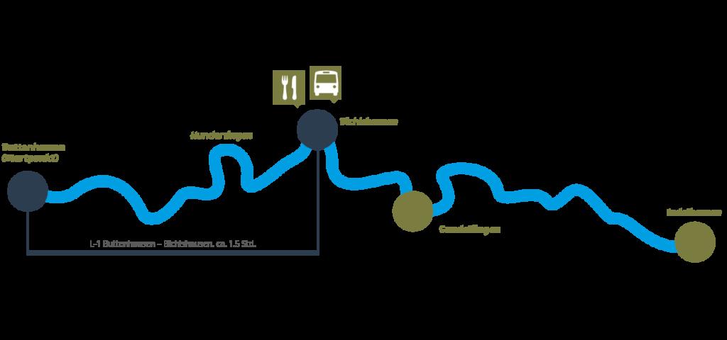 Kanutour Lauter Strecke L1 Plan Übersicht